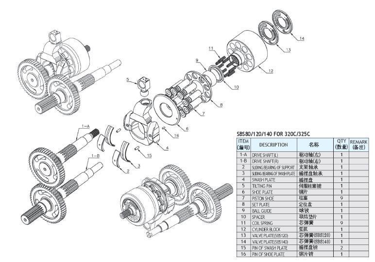 Cat 320c Rebuild Kit Sbs 120 Excavator Parts