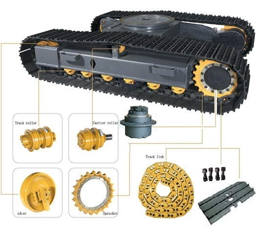 Drilling Rig Undercarriage - Excavator Parts